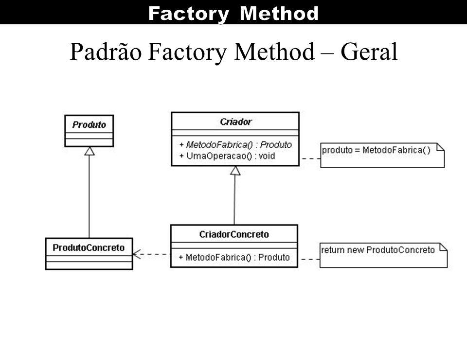 Padrão Factory Method – Geral