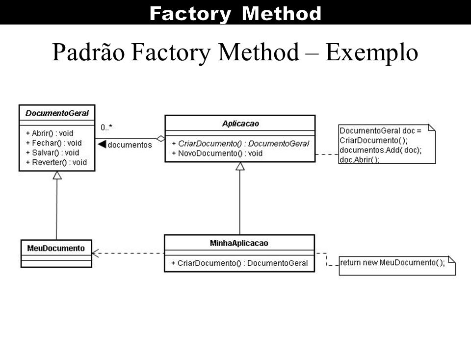 Padrão Factory Method – Exemplo
