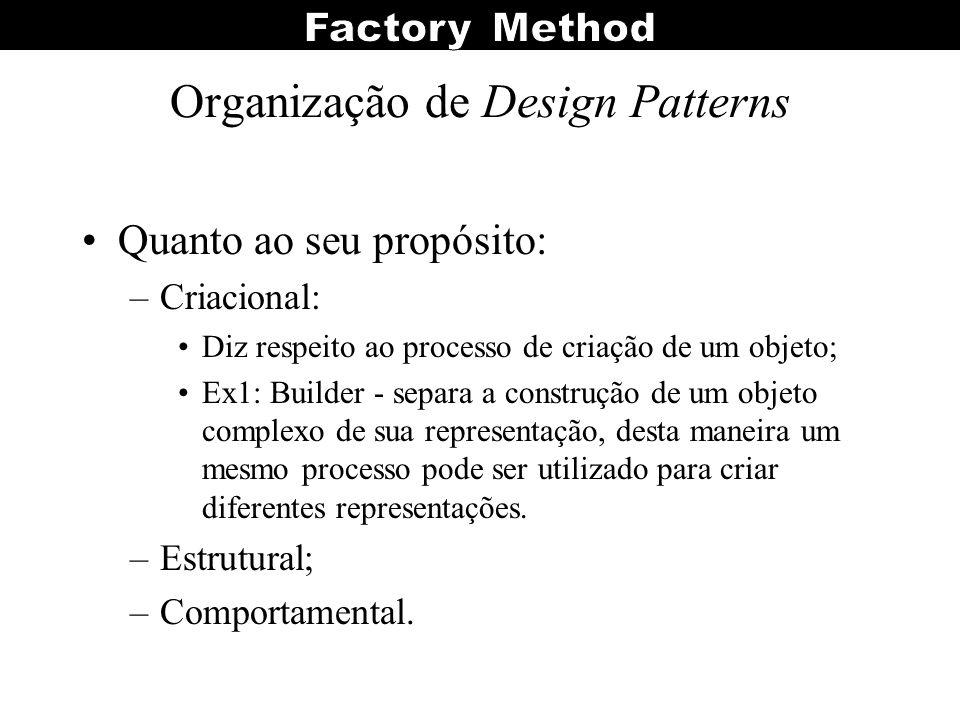 Organização de Design Patterns Quanto ao seu propósito: –Criacional: Diz respeito ao processo de criação de um objeto; Ex1: Builder - separa a constru
