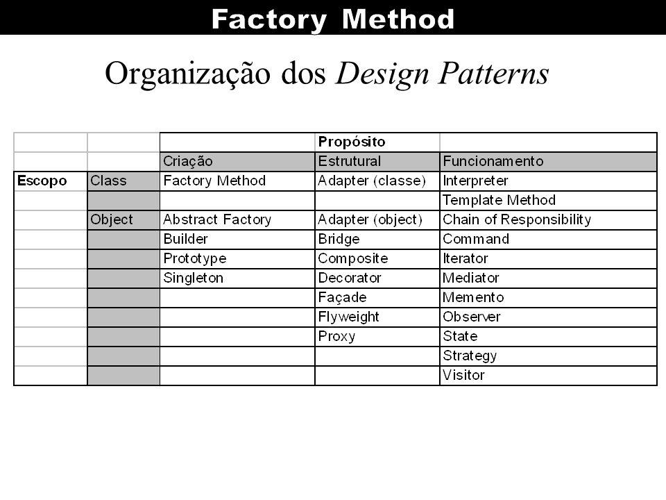 Organização dos Design Patterns