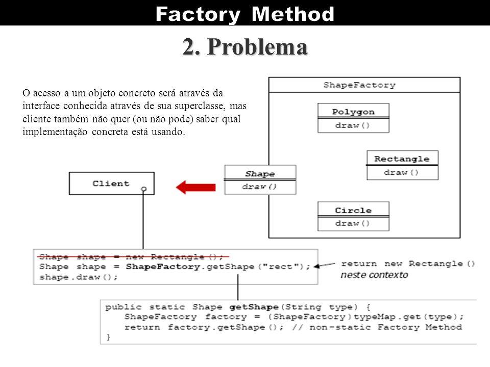 2. Problema O acesso a um objeto concreto será através da interface conhecida através de sua superclasse, mas cliente também não quer (ou não pode) sa