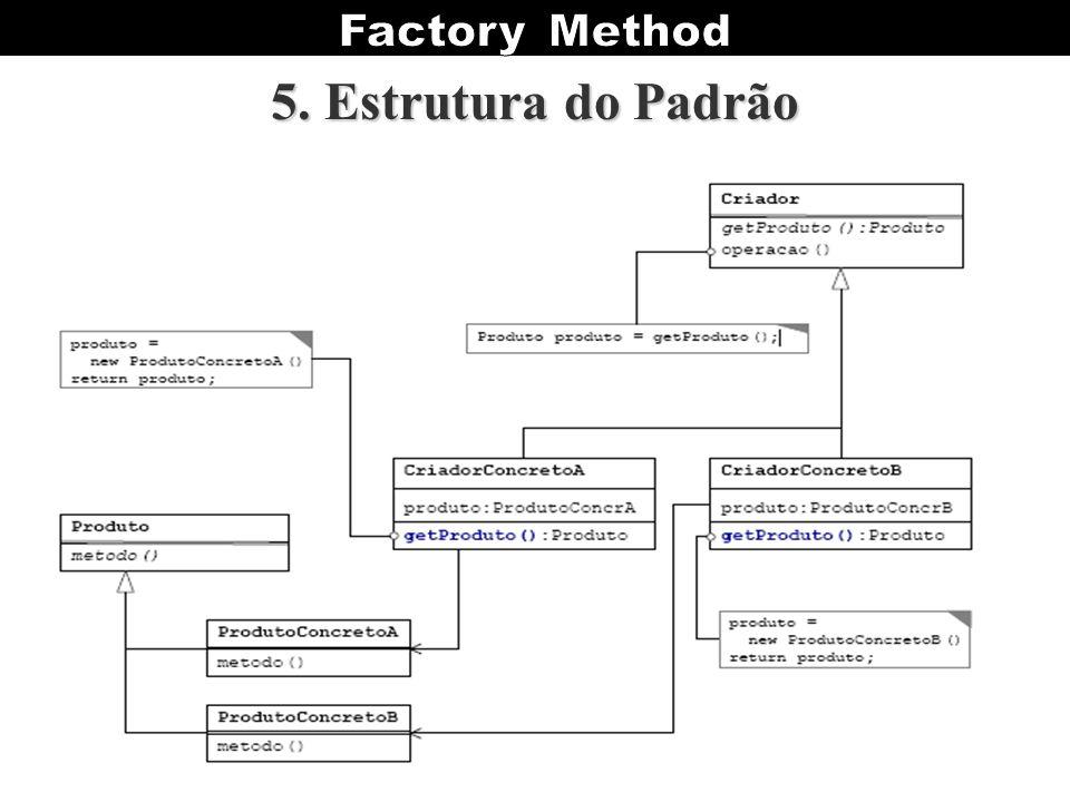 Organização de Design Patterns Quanto ao seu propósito: –Criacional; –Estrutural: Diz respeito a composição de objetos e classes; Ex: Composite - Compõe objetos em árvores de agregação (relacionamento parte-todo).