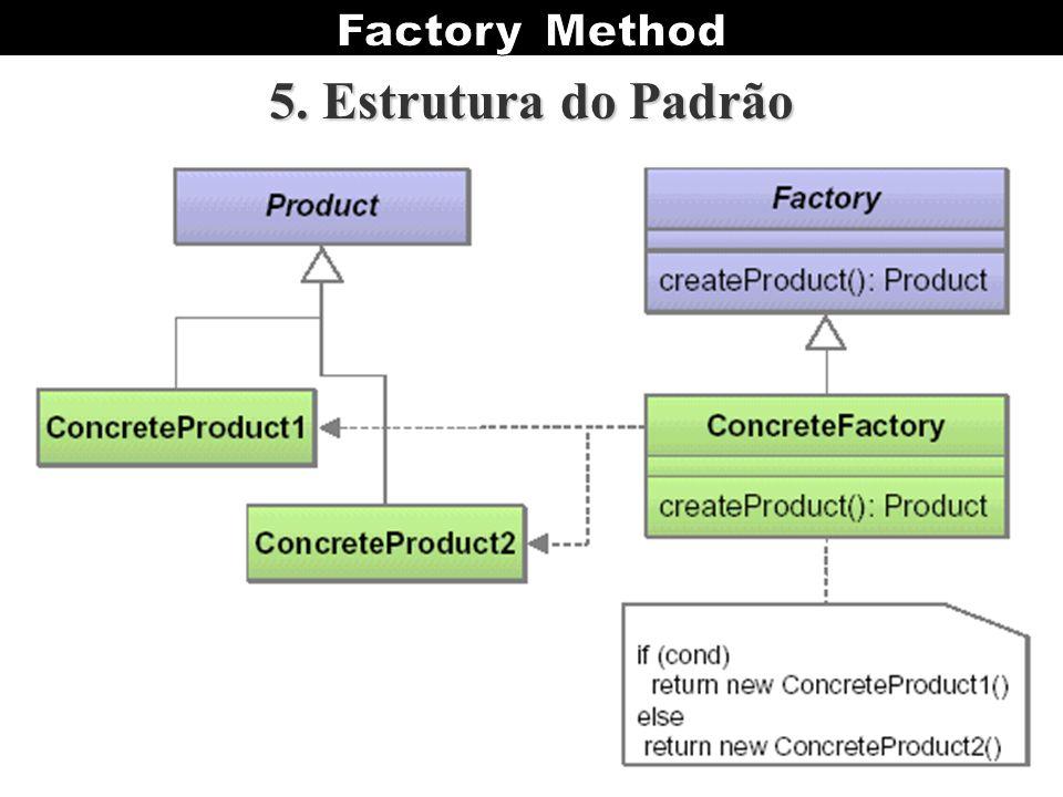 Padrão Factory Method (Fábrica) Permite que uma classe genérica (escrita para ser reusada) instancie outras classes sem que seja dependente de tais classes, isto é, sem que faça menção explícita a essas.