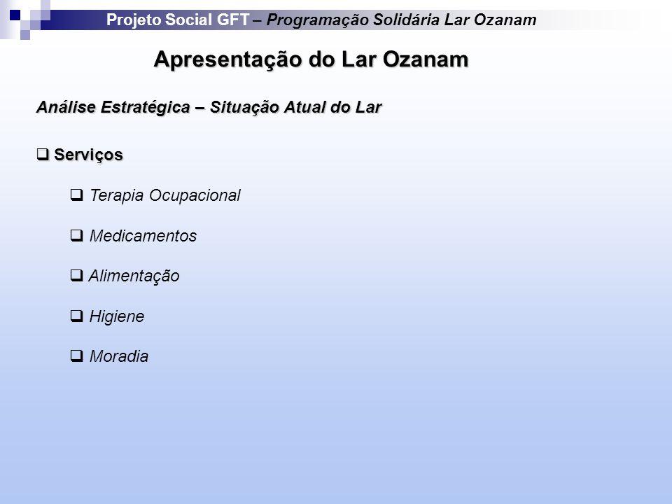 Apresentação do Lar Ozanam Projeto Social GFT – Programação Solidária Lar Ozanam Análise Estratégica – Situação Atual do Lar Serviços Serviços Terapia Ocupacional Medicamentos Alimentação Higiene Moradia