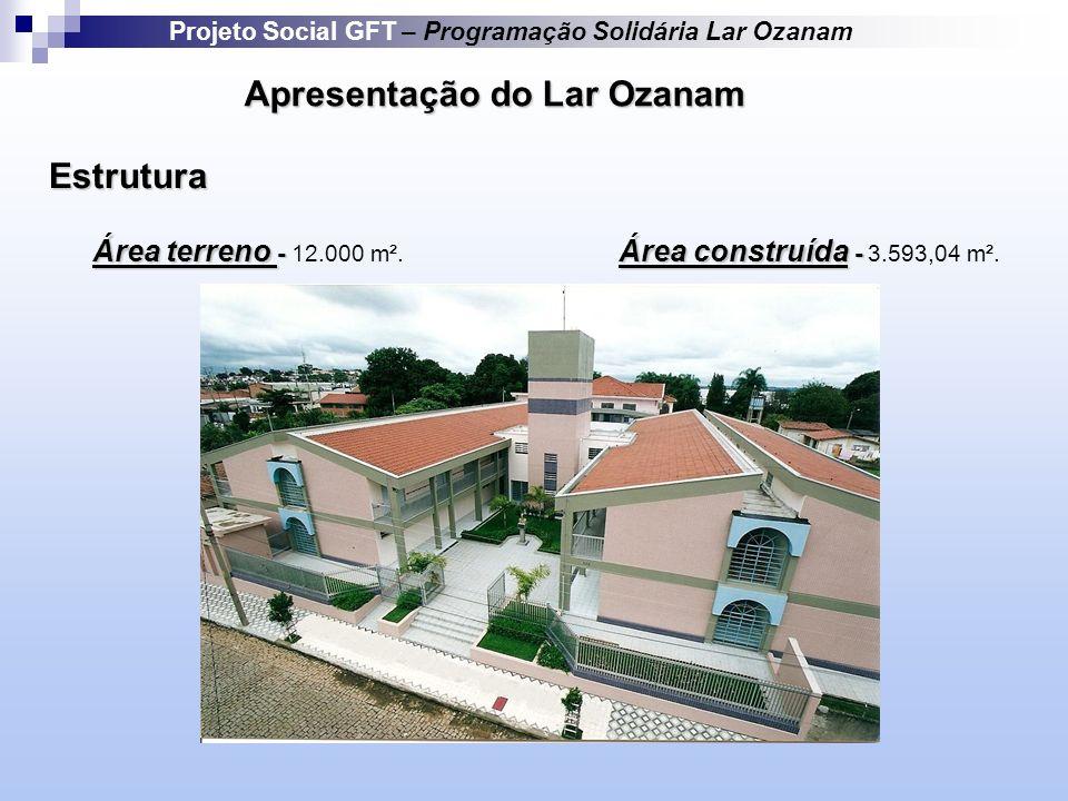 Apresentação do Lar Ozanam Estrutura Área terreno - Área construída - Área terreno - 12.000 m².