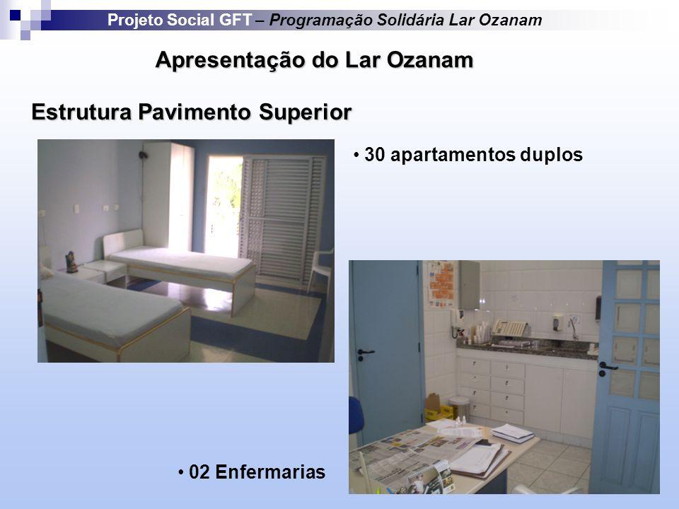 Apresentação do Lar Ozanam Estrutura Pavimento Superior Projeto Social GFT – Programação Solidária Lar Ozanam 30 apartamentos duplos 02 Enfermarias