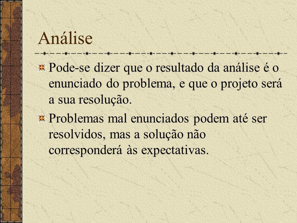 Análise Pode-se dizer que o resultado da análise é o enunciado do problema, e que o projeto será a sua resolução. Problemas mal enunciados podem até s