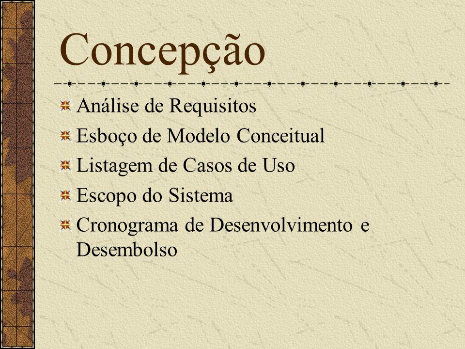 Concepção Análise de Requisitos Esboço de Modelo Conceitual Listagem de Casos de Uso Escopo do Sistema Cronograma de Desenvolvimento e Desembolso