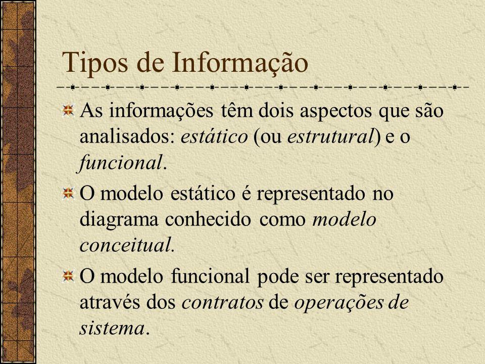 Tipos de Informação As informações têm dois aspectos que são analisados: estático (ou estrutural) e o funcional. O modelo estático é representado no d