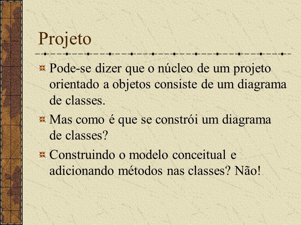 Projeto Pode-se dizer que o núcleo de um projeto orientado a objetos consiste de um diagrama de classes. Mas como é que se constrói um diagrama de cla