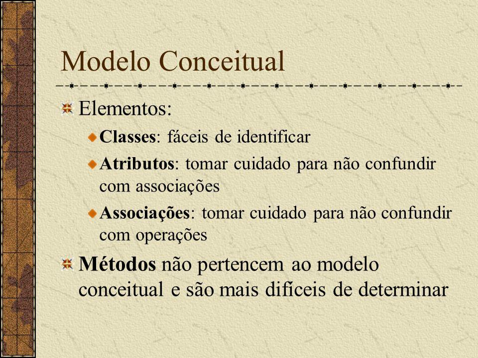 Modelo Conceitual Elementos: Classes: fáceis de identificar Atributos: tomar cuidado para não confundir com associações Associações: tomar cuidado par