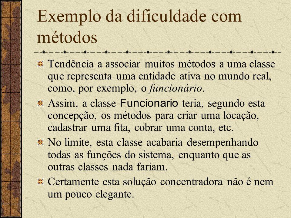 Exemplo da dificuldade com métodos Tendência a associar muitos métodos a uma classe que representa uma entidade ativa no mundo real, como, por exemplo