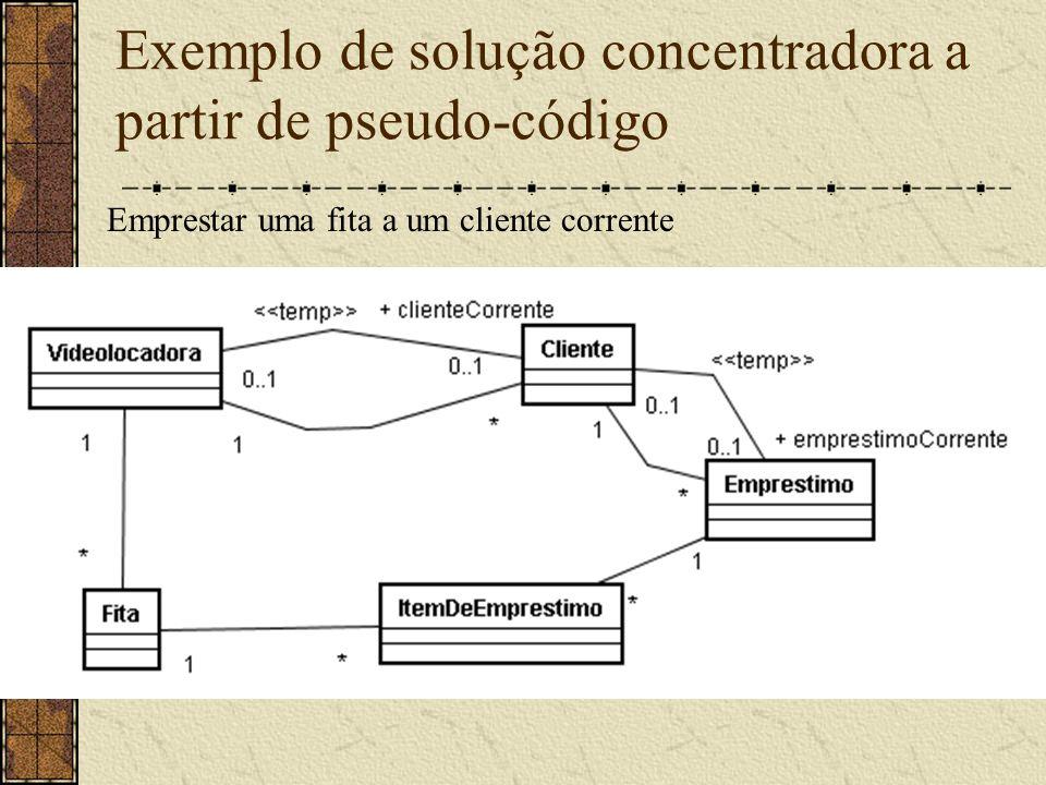 Exemplo de solução concentradora a partir de pseudo-código Emprestar uma fita a um cliente corrente