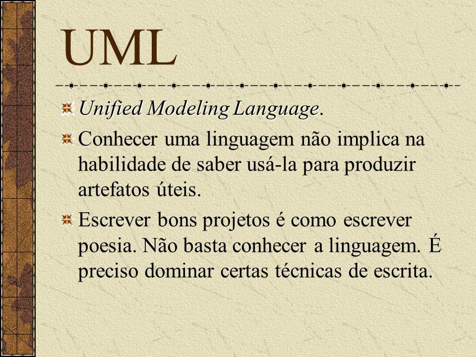 UML Unified Modeling Language Unified Modeling Language. Conhecer uma linguagem não implica na habilidade de saber usá-la para produzir artefatos útei