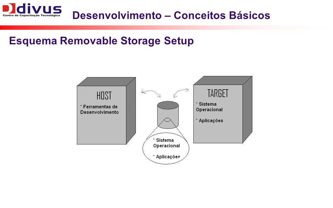 Desenvolvimento – Conceitos Básicos Esquema Removable Storage Setup