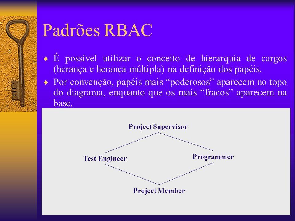 Padrões RBAC É possível utilizar o conceito de hierarquia de cargos (herança e herança múltipla) na definição dos papéis. Por convenção, papéis mais p