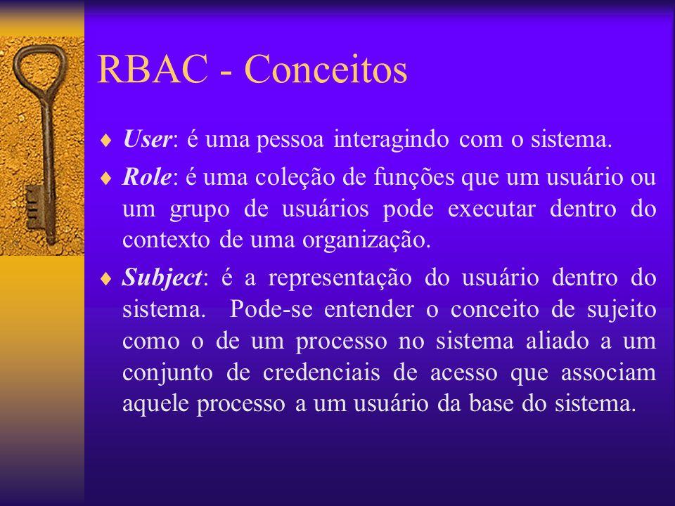 RBAC - Conceitos User: é uma pessoa interagindo com o sistema. Role: é uma coleção de funções que um usuário ou um grupo de usuários pode executar den