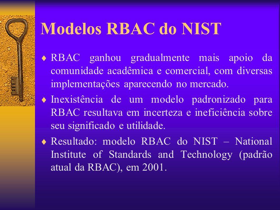 Modelos RBAC do NIST RBAC ganhou gradualmente mais apoio da comunidade acadêmica e comercial, com diversas implementações aparecendo no mercado. Inexi