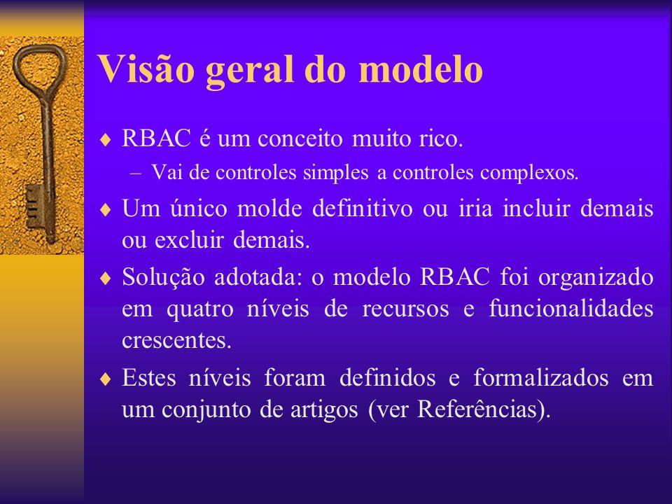 Visão geral do modelo RBAC é um conceito muito rico. –Vai de controles simples a controles complexos. Um único molde definitivo ou iria incluir demais