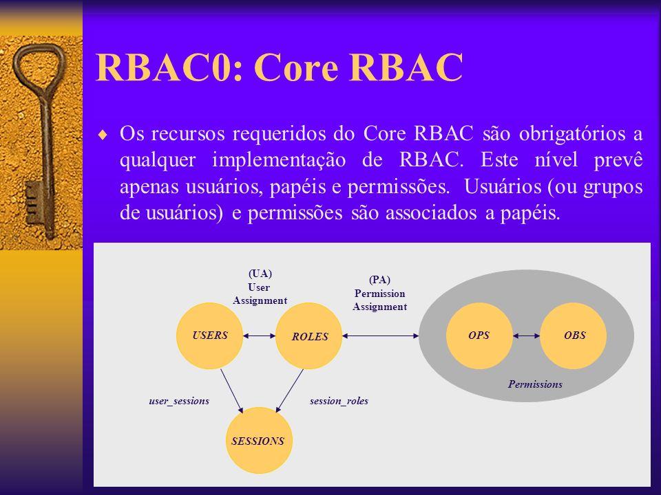 RBAC0: Core RBAC Os recursos requeridos do Core RBAC são obrigatórios a qualquer implementação de RBAC. Este nível prevê apenas usuários, papéis e per