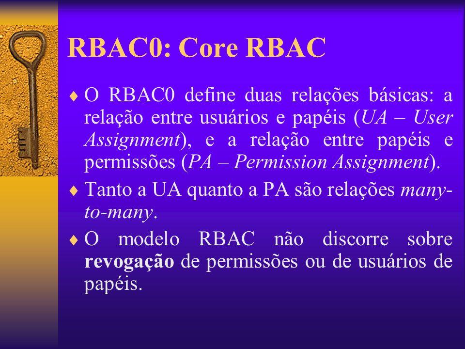 RBAC0: Core RBAC O RBAC0 define duas relações básicas: a relação entre usuários e papéis (UA – User Assignment), e a relação entre papéis e permissões