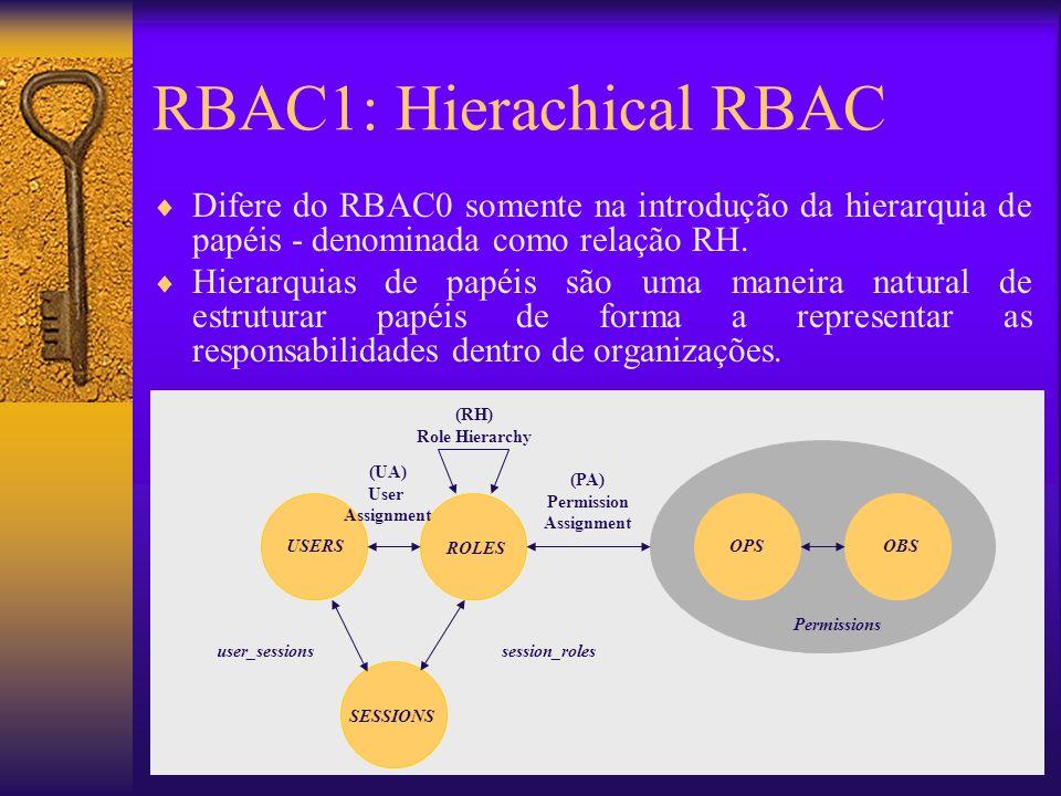 RBAC1: Hierachical RBAC Difere do RBAC0 somente na introdução da hierarquia de papéis - denominada como relação RH. Hierarquias de papéis são uma mane