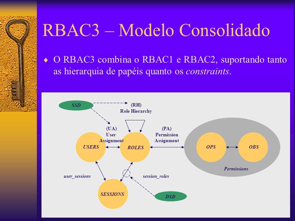 RBAC3 – Modelo Consolidado O RBAC3 combina o RBAC1 e RBAC2, suportando tanto as hierarquia de papéis quanto os constraints. user_sessions (RH) Role Hi