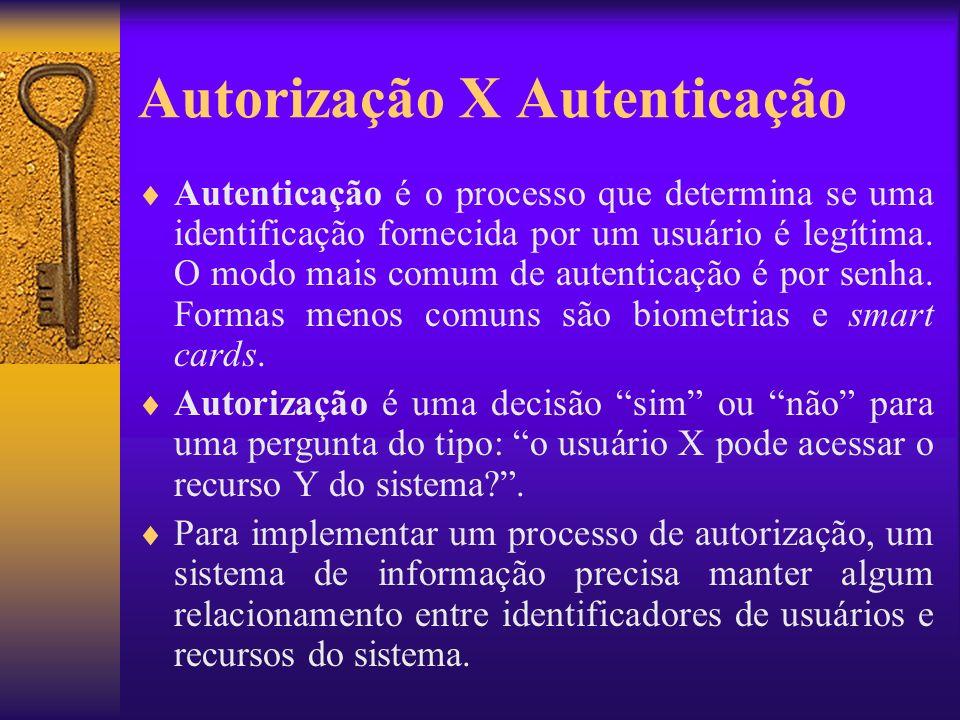 Autorização X Autenticação Autenticação é o processo que determina se uma identificação fornecida por um usuário é legítima. O modo mais comum de aute