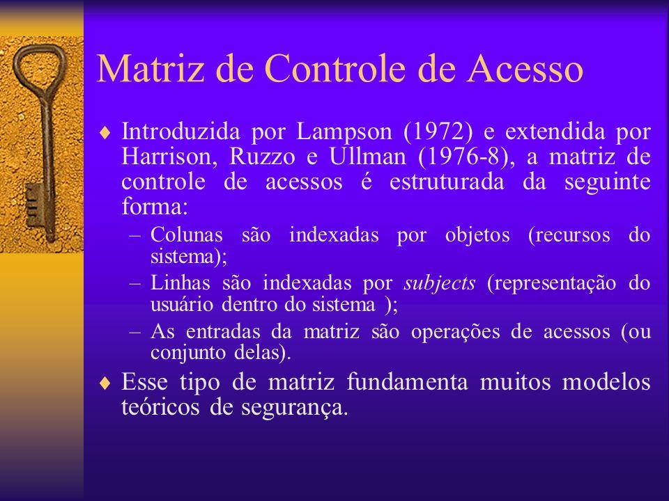 Matriz de Controle de Acesso Introduzida por Lampson (1972) e extendida por Harrison, Ruzzo e Ullman (1976-8), a matriz de controle de acessos é estru