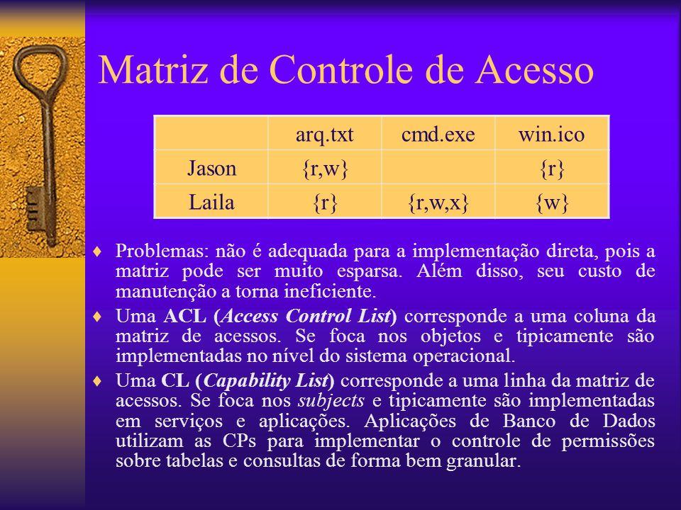 Matriz de Controle de Acesso Problemas: não é adequada para a implementação direta, pois a matriz pode ser muito esparsa. Além disso, seu custo de man