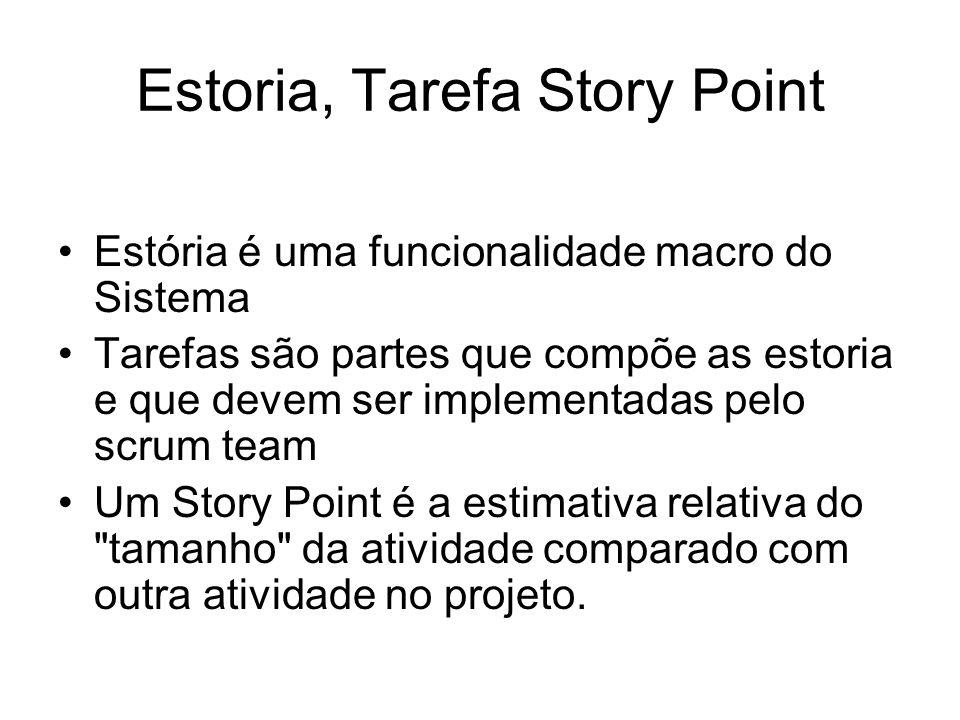 Estoria, Tarefa Story Point Estória é uma funcionalidade macro do Sistema Tarefas são partes que compõe as estoria e que devem ser implementadas pelo
