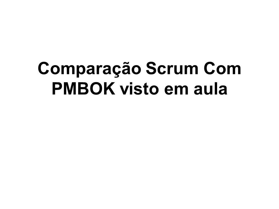 Comparação Scrum Com PMBOK visto em aula