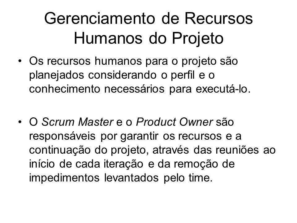 Gerenciamento de Recursos Humanos do Projeto Os recursos humanos para o projeto são planejados considerando o perfil e o conhecimento necessários para