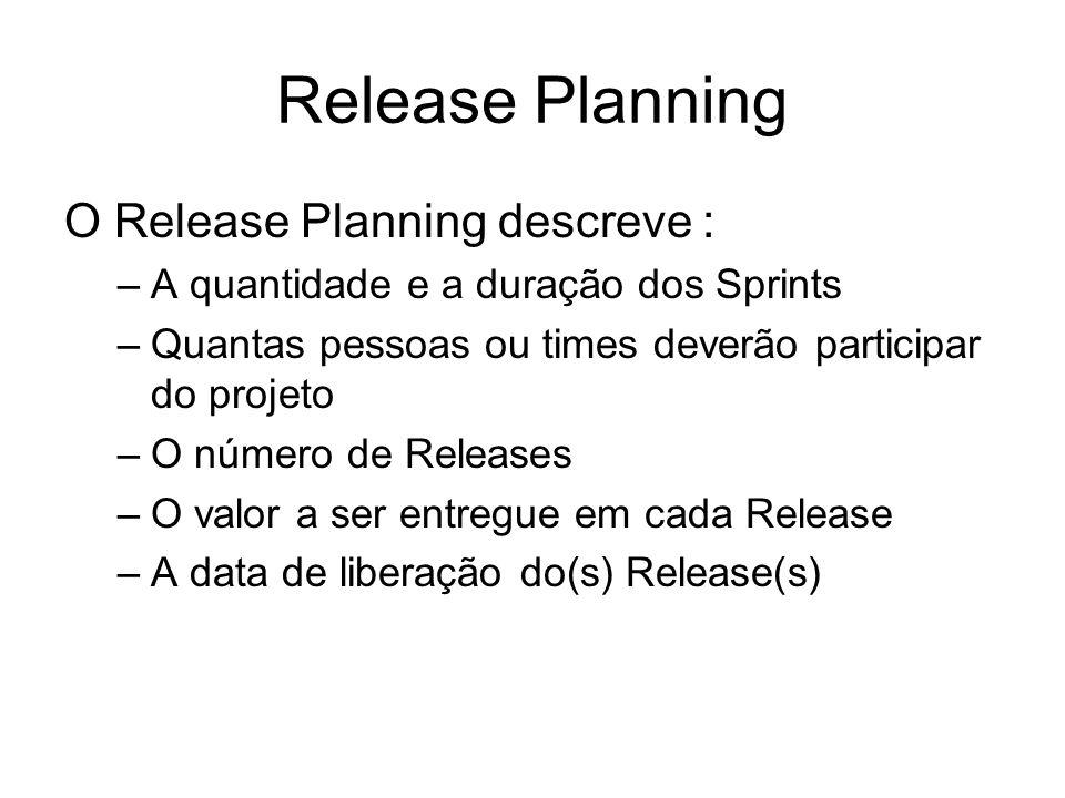 Release Planning O Release Planning descreve : –A quantidade e a duração dos Sprints –Quantas pessoas ou times deverão participar do projeto –O número