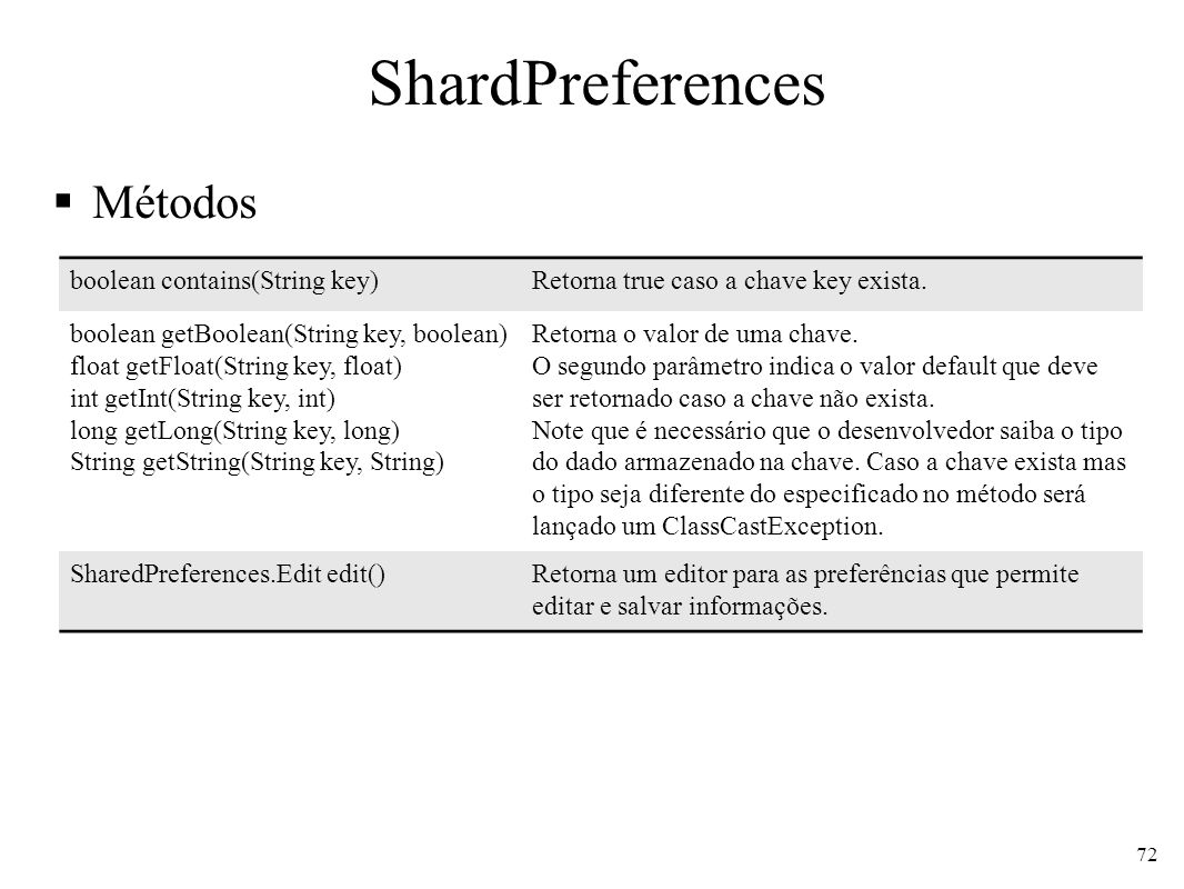 ShardPreferences Métodos 72 boolean contains(String key)Retorna true caso a chave key exista. boolean getBoolean(String key, boolean) float getFloat(S