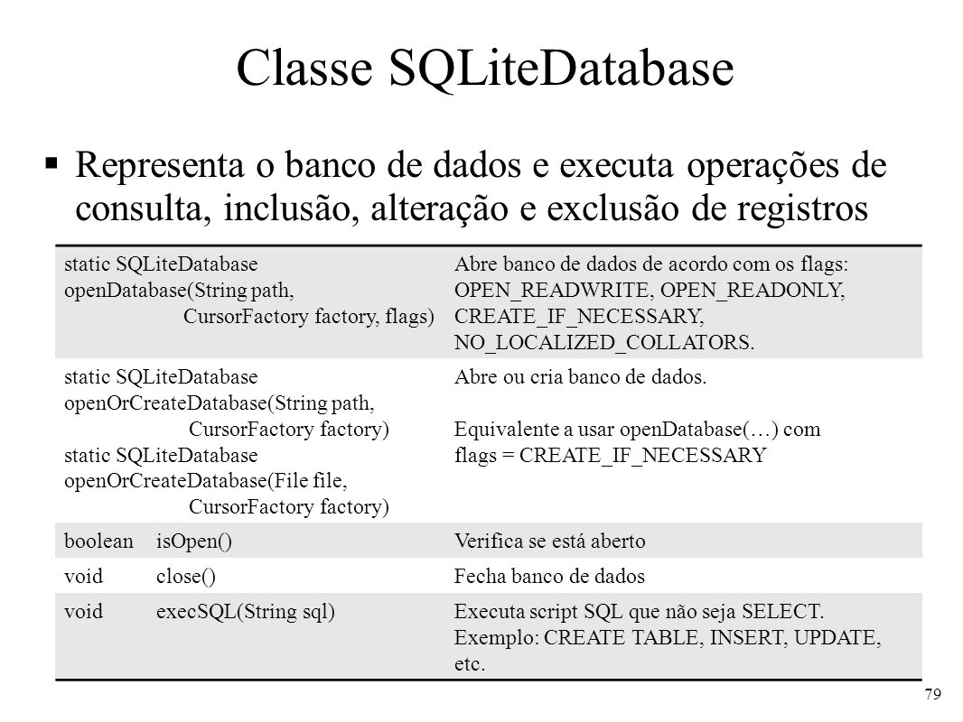 Classe SQLiteDatabase 80 Cursor query(String table, String[] columns, String selection, String[] selectionArgs, String groupBy, String having, String orderBy) Cursor query(table, columns, selection, selectionArgs, groupBy, having, orderBy, limit) Cursor query(boolean distinct, table, columns, selection, selectionArgs, groupBy, having, orderBy, String limit) Mostra e executa um SQL de consulta na forma: SELECT FROM WHERE GROUP BY HAVING ORDER BY LIMIT long insert(table, null, ContentValues values)Insere um registro e retorna o id.