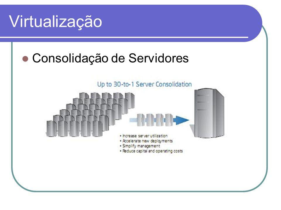 Virtualização Consolidação de Servidores