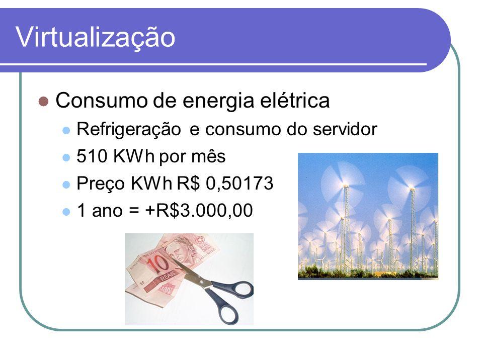 Virtualização Consumo de energia elétrica Refrigeração e consumo do servidor 510 KWh por mês Preço KWh R$ 0,50173 1 ano = +R$3.000,00