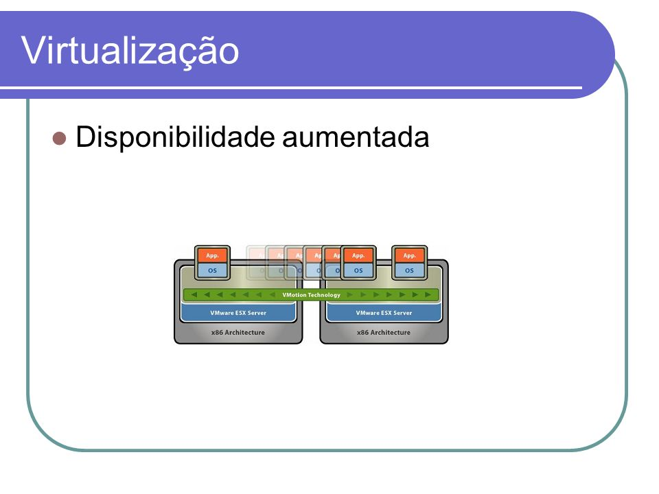 Virtualização Disponibilidade aumentada