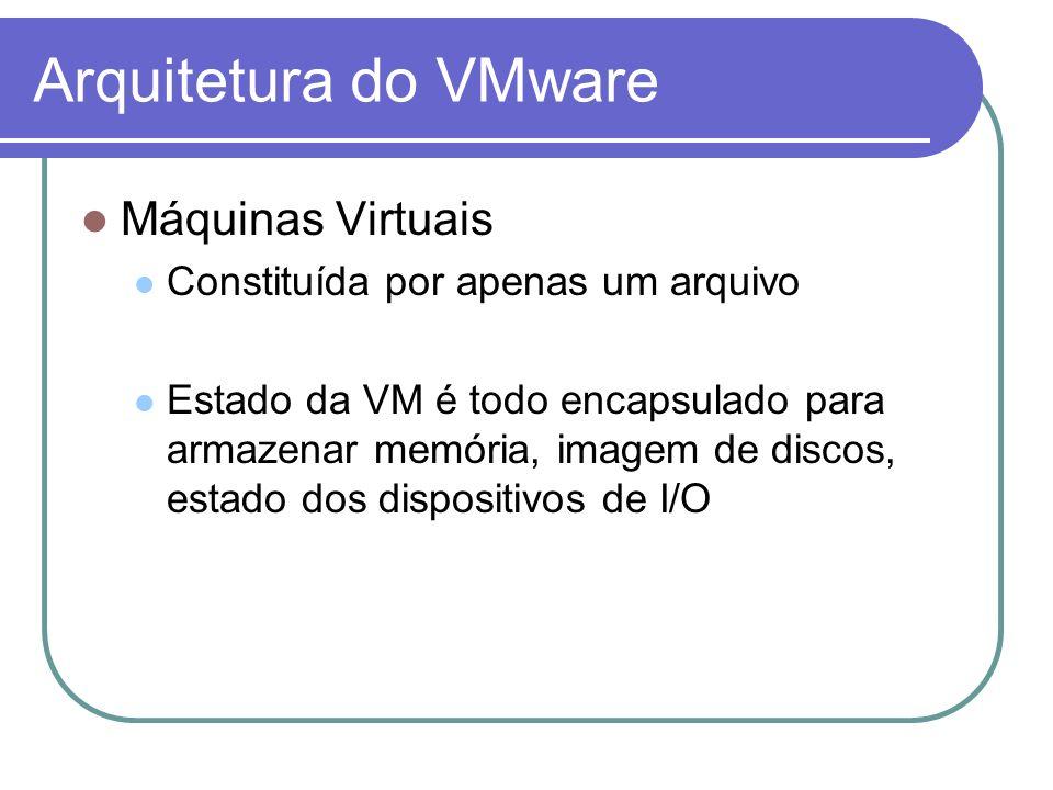 Arquitetura do VMware Máquinas Virtuais Constituída por apenas um arquivo Estado da VM é todo encapsulado para armazenar memória, imagem de discos, es