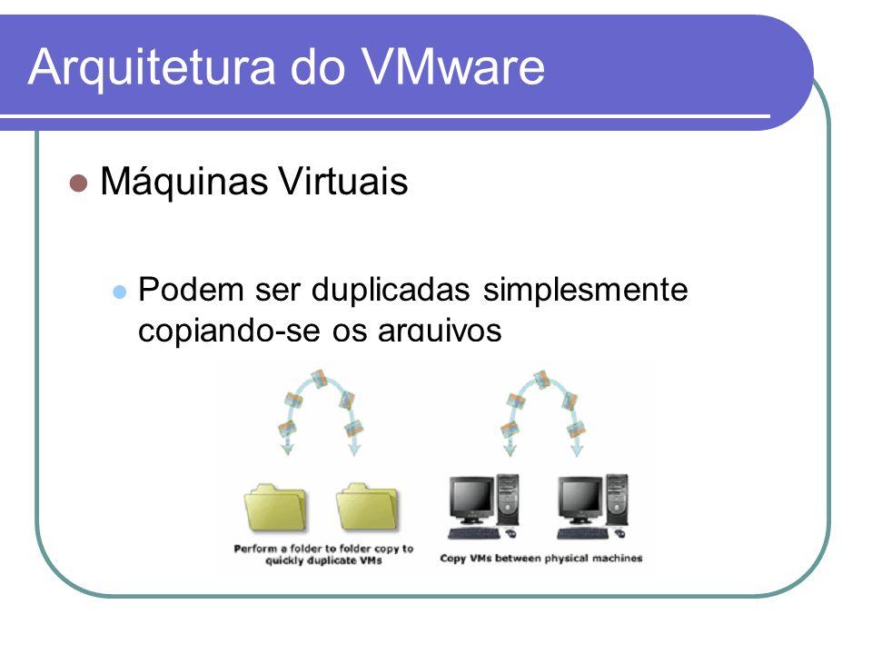 Arquitetura do VMware Máquinas Virtuais Podem ser duplicadas simplesmente copiando-se os arquivos