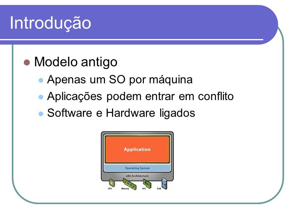 Modelo antigo Apenas um SO por máquina Aplicações podem entrar em conflito Software e Hardware ligados Introdução