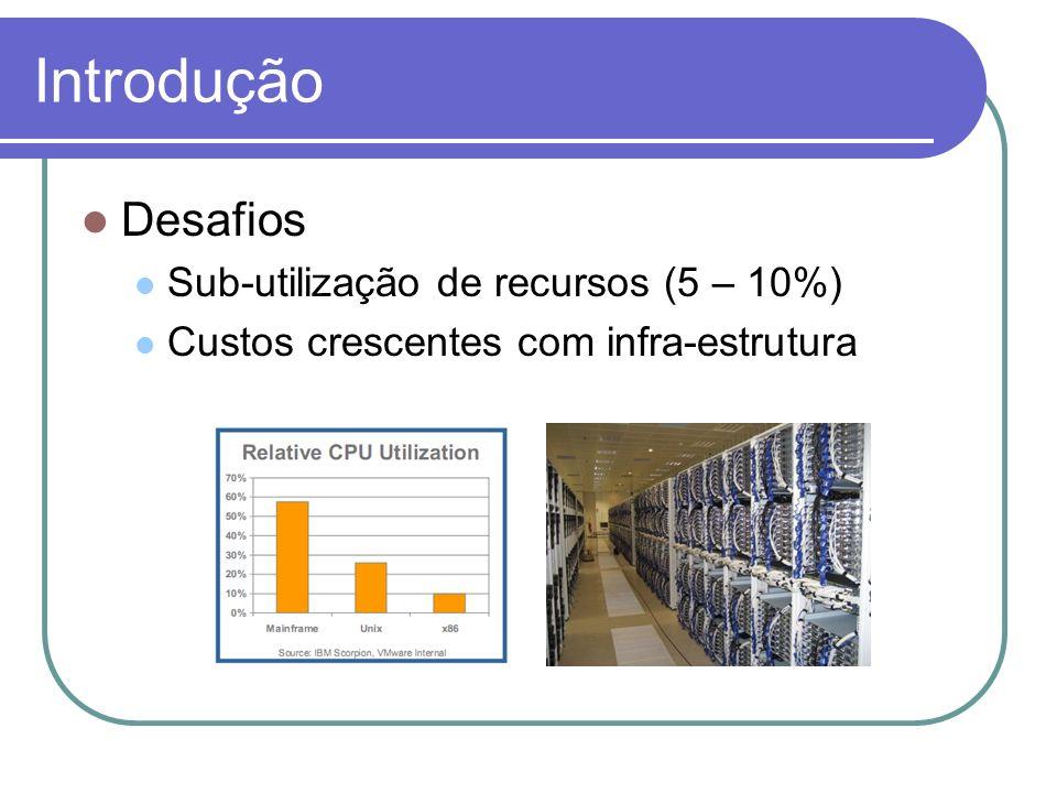 Desafios Sub-utilização de recursos (5 – 10%) Custos crescentes com infra-estrutura
