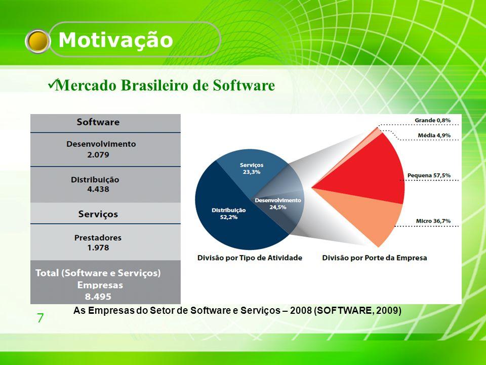 8 Motivação OTotal de organizações com Avaliação MPS (vigentes ou não) (SOFTEX, 2009);