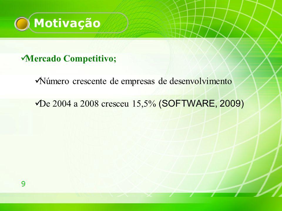 10 Motivação Metodologias Ágeis + Modelos de Qualidades, é possível.