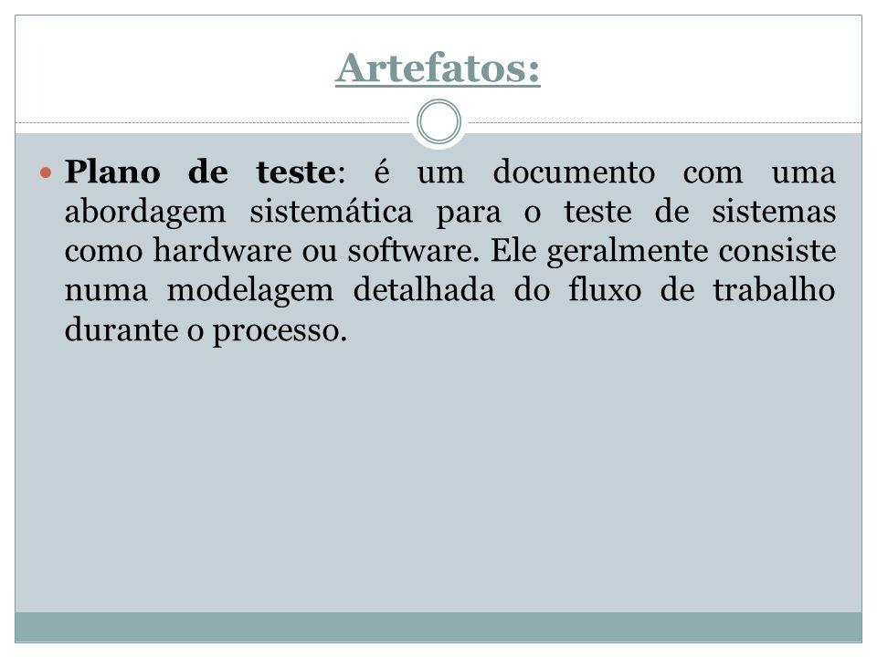 Artefatos: Plano de teste: é um documento com uma abordagem sistemática para o teste de sistemas como hardware ou software. Ele geralmente consiste nu