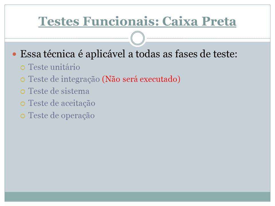 Testes Funcionais: Caixa Preta Essa técnica é aplicável a todas as fases de teste: Teste unitário Teste de integração (Não será executado) Teste de si