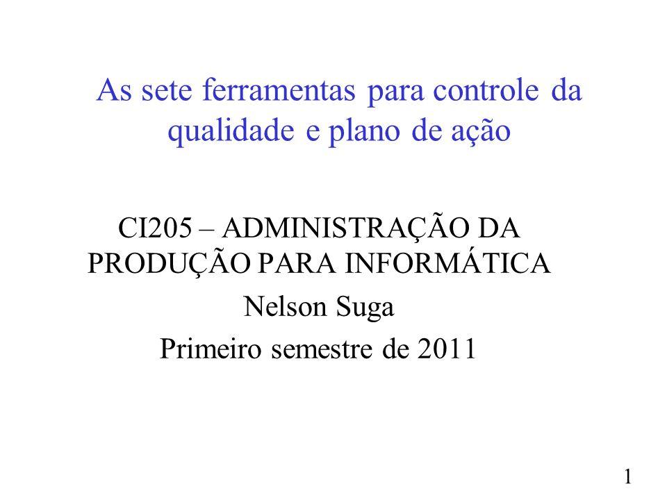 1 As sete ferramentas para controle da qualidade e plano de ação CI205 – ADMINISTRAÇÃO DA PRODUÇÃO PARA INFORMÁTICA Nelson Suga Primeiro semestre de 2011