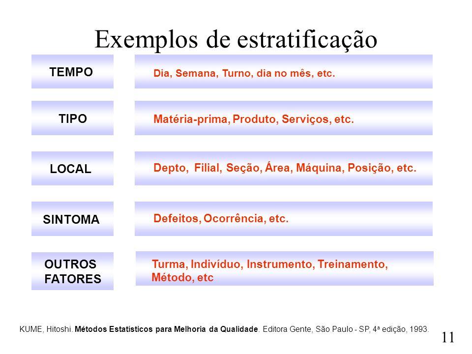 11 Matéria-prima, Produto, Serviços, etc.