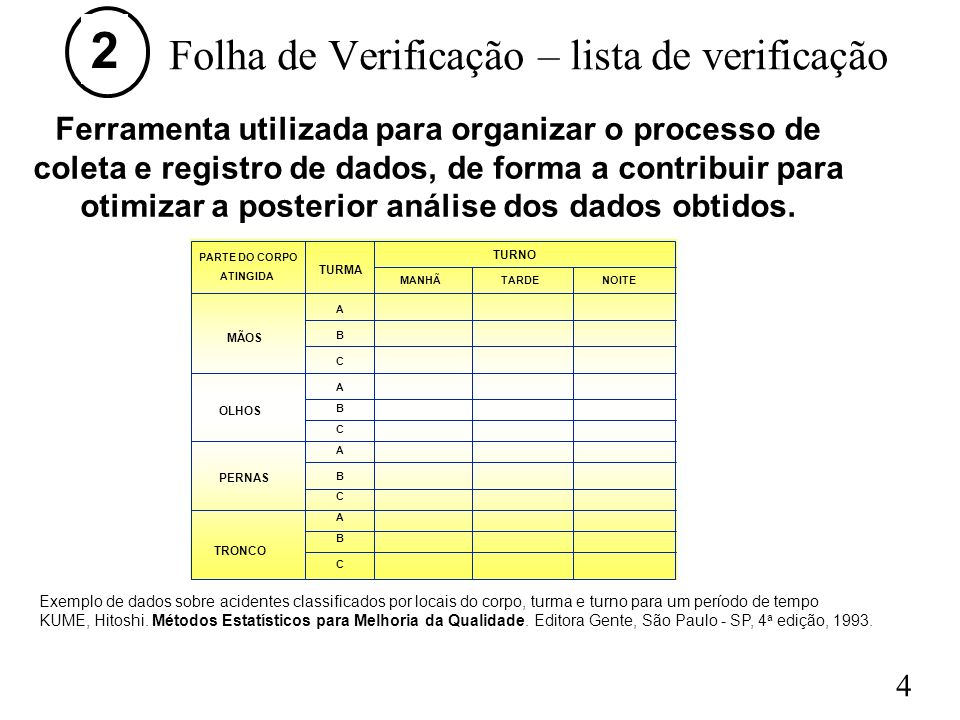 4 Ferramenta utilizada para organizar o processo de coleta e registro de dados, de forma a contribuir para otimizar a posterior análise dos dados obtidos.